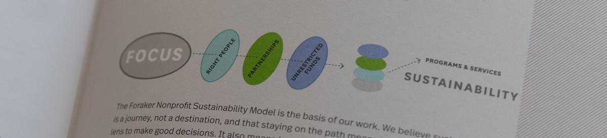 Foraker Nonprofit Sustainability Model